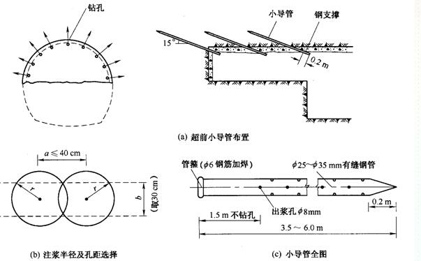 超全面隧道施工方法及施工工艺技术讲义841页PPT(附图丰富)_10