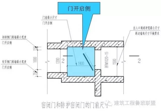 基于实例来看一看建筑人防是如何设计的_15