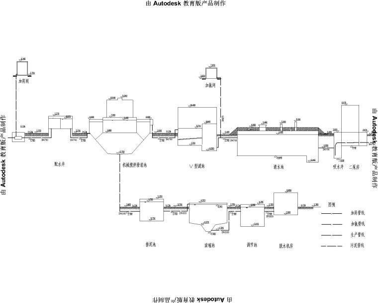 V型滤池毕设资料下载-10万吨给水厂毕业设计全套图纸(含设计说明书)