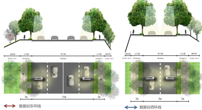 园区道路设计详图