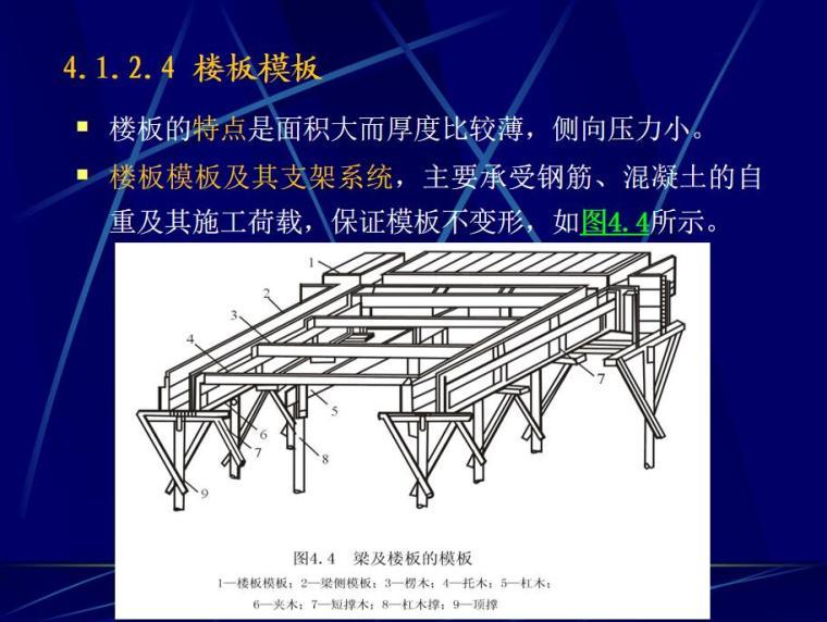 钢筋混凝土工程(经典PPT,共230页)-楼板模板3