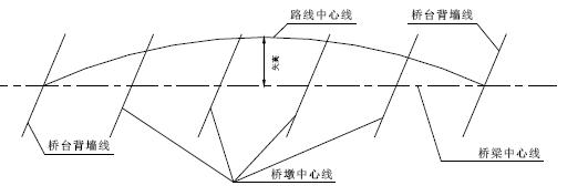 大院标准:桥梁施工图设计时预制结构设计要点