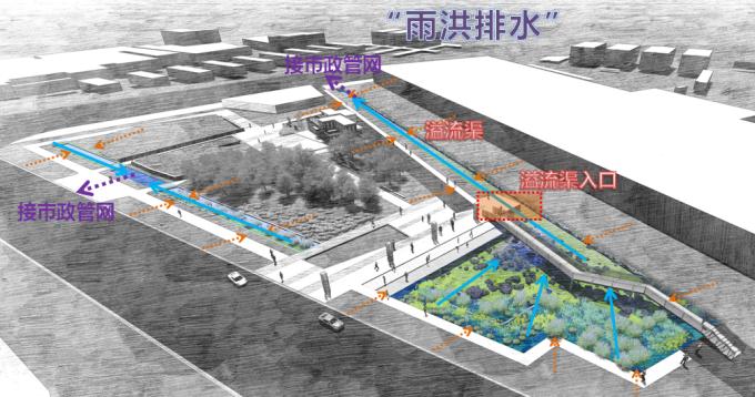 """[上海]""""海绵城市""""生态复合型公共休闲绿地景观规划设计方案_7"""