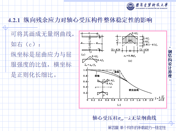 钢结构教程讲义PPT(共220页,详细)_4