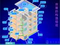 钢筋混凝土工程(梁式楼梯、阳台、后浇带、圈梁等)