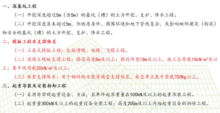 [中建]重点工程检查安全管理培训(共45页)