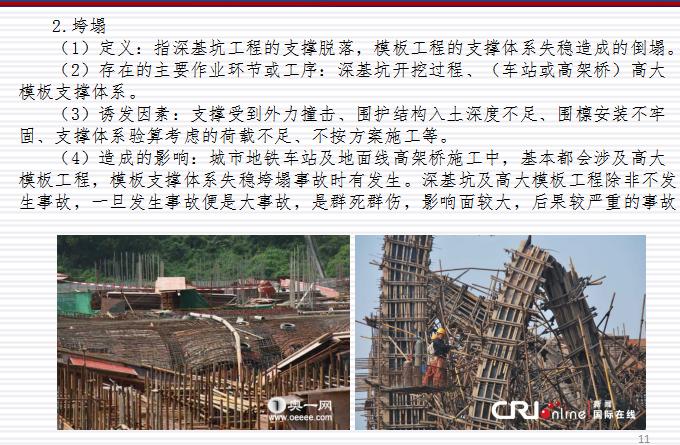 [中国中铁]城市地铁施工安全生产知识(共194页)