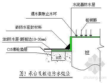 青岛某剧院地下室防水施工方案(争创鲁班奖)