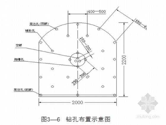 水库除险加固工程投标文件(技术标)