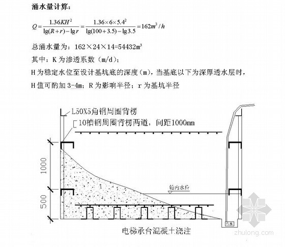 电梯井施工方案(沉箱法 钢板箱)