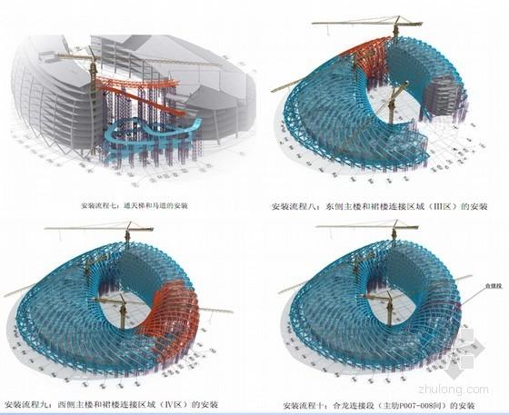 [北京]国际传媒中心工程新技术综合应用及单项新技术应用总结(296页 附图较多)