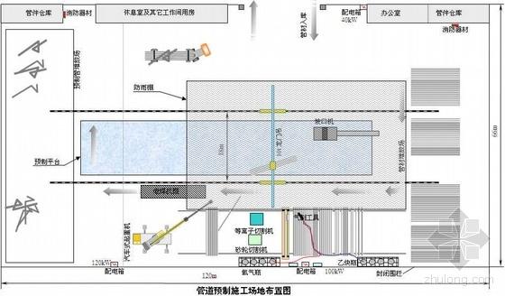 浙江某化工项目临时设施施工方案(附布置图)