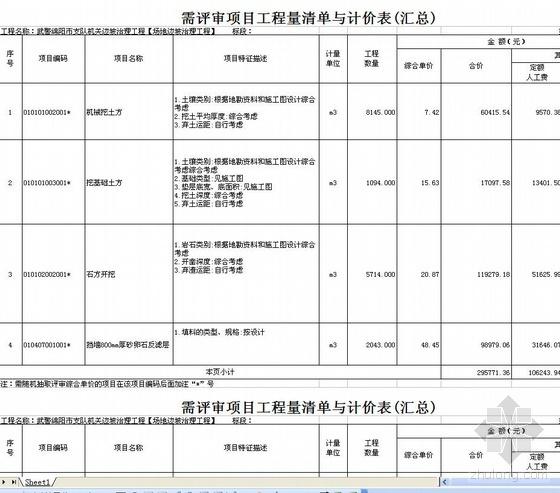 四川绵阳某边坡场地边坡治理工程清单投标书(08清单规范)