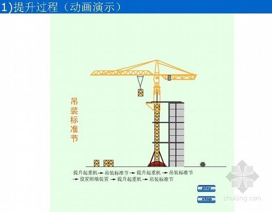 高层建筑施工用起重机械及脚手架基础知识培训
