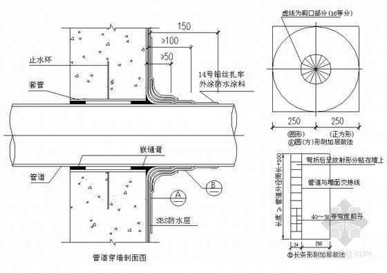 [内蒙古]高层商业办公楼地下室防水施工方案