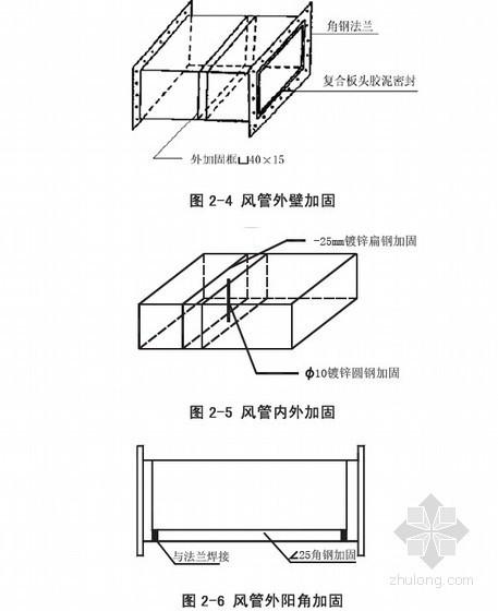 通风与空调工程施工工艺标准