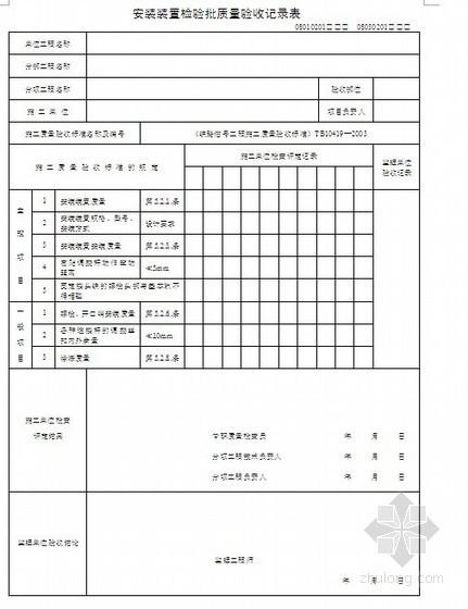 某铁路信号工程质量验收记录表
