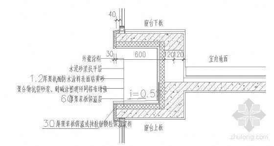 天津某住宅群节能施工方案(XPS板  EPS板 胶粉聚苯颗粒)