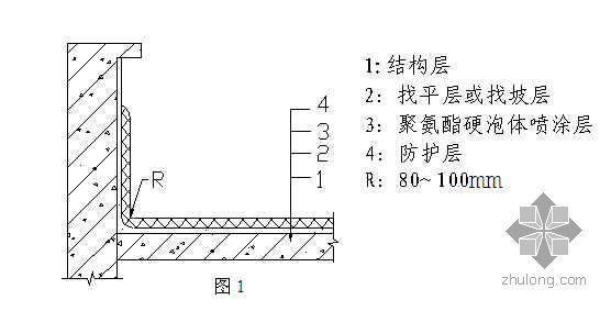聚氨酯硬泡体防水保温施工工法