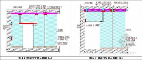 轻集料混凝土隔墙板施工技术及其墙体裂缝控制