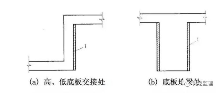 底板大体积混凝土施工工艺技术及监理控制重点,超高层地标建筑!_10