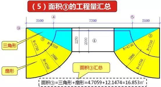 平整场地工程量计算,真的搞明白了吗?_30