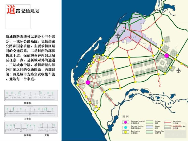 安哥拉罗安达知名地产规划设计方案-道路交通规划