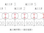 漕河泾SMW工法及双轴桩施工方案
