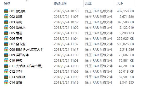 [国庆福利]精品族库+16G全专业族库+327套水彩风PPT模板_3