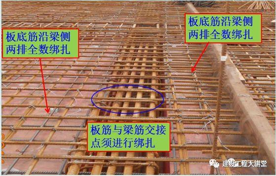 現場墻、板、梁鋼筋連接施工要點及常見問題_47