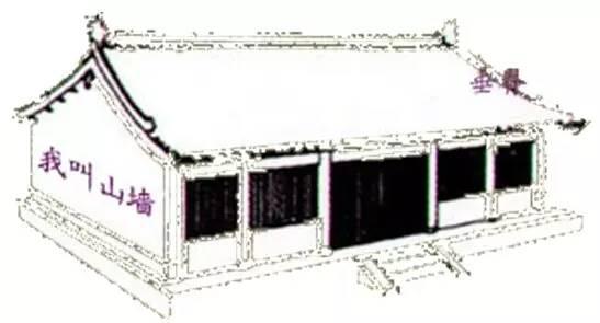 干货|中国古建筑的精髓所在_3