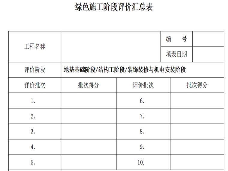 绿色施工示范工程验收用表(44页)