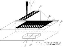 [发明]半自动化加气块钻孔设备