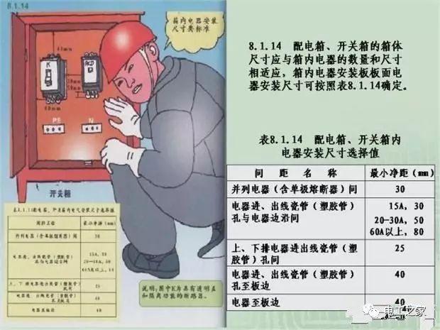 施工临时用配电箱标准做法系列全集_38