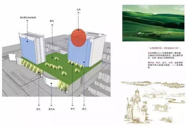 """医院建筑造型设计如何做到""""因地制宜""""?_5"""