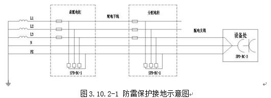 高速公路临时用电施工组织设计(专项方案,专家审核版本)_10