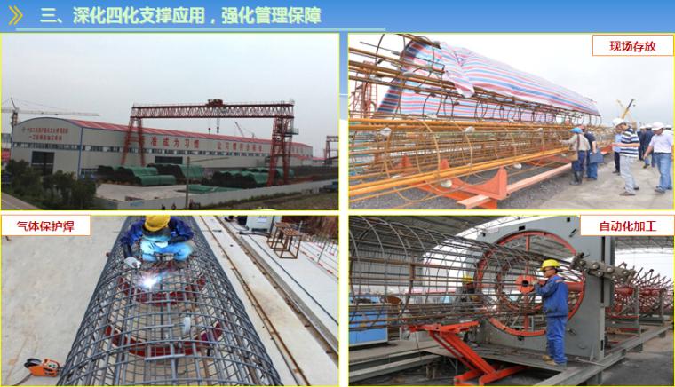 铁路工程建设标准化管理PPT讲义(图文并茂)_2