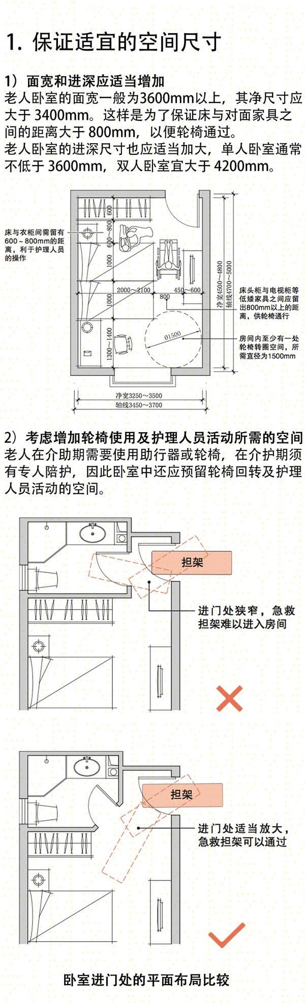 老年住宅室内各空间设计要点_1