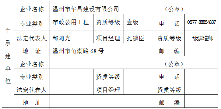 [浙江]市政公用工程安全文明施工标准化工地参选表(word,12页)