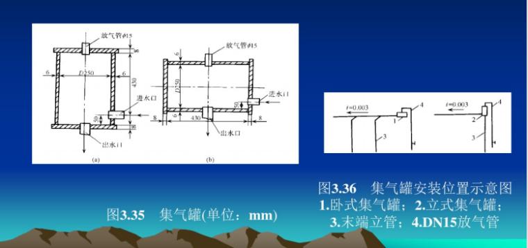 建筑设备工程课程课件(包括给排水、暖通、建筑电气)(999页)_19
