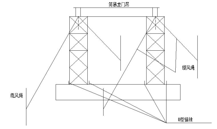 U型桥台扩大基础桥图片资料下载-东河桥双排桩台左幅架梁施工技术交底