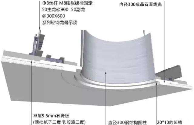 地面、吊顶、墙面工程三维节点做法施工工艺详解_28