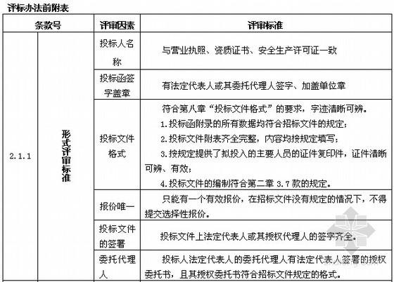 [重庆]某地块场平工程招标文件(含图纸)-评标办法前附表
