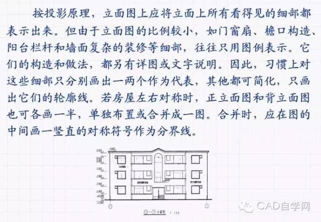 建筑立面图、剖面图基础理论一览_3