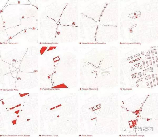 如何把建筑设计方案中的分析图打动甲方、领导、专家?_9