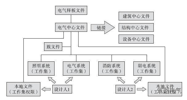 图2 电气工作方式示意图.jpg