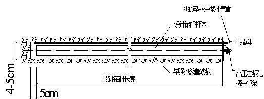 [福建]高速公路工程某特长隧道施工方案(中铁)