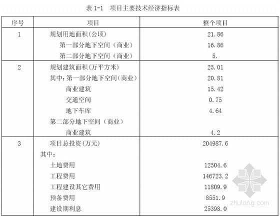 [北京]中心地下商业建筑项目建议书(代可研报告)