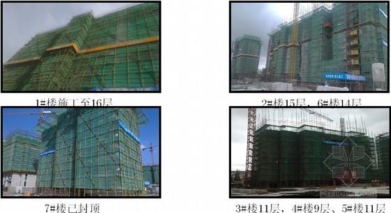 [上海]住宅小区工程施工质量样板工地汇报(中建 附图)