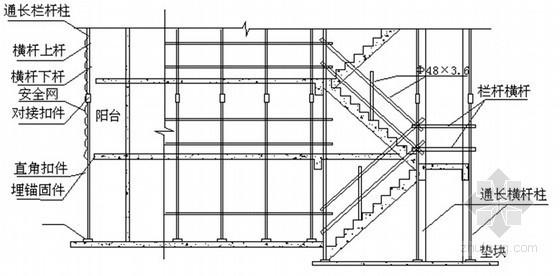 [江西]商学院基地多层办公楼装饰工程施工组织设计